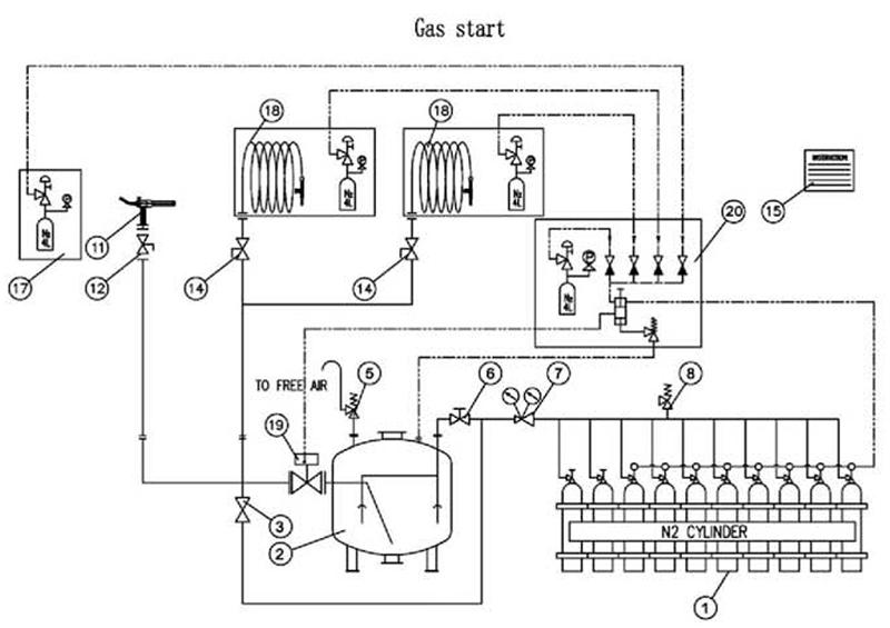 Marine Fixed Dry Powder Fire Extinguishing System Fire Fighting System Hi Sea